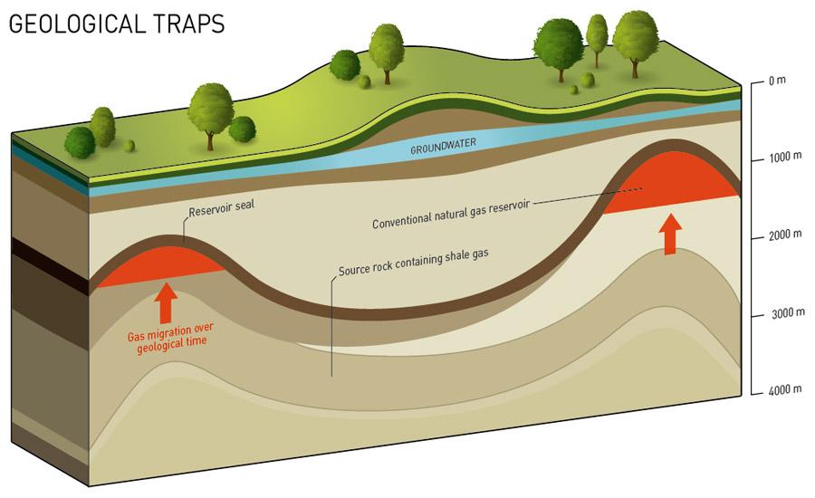 Define Shale Natural Gas