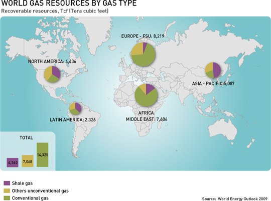 uk Shale Gas Reserves Map Reserves of Shale Gas