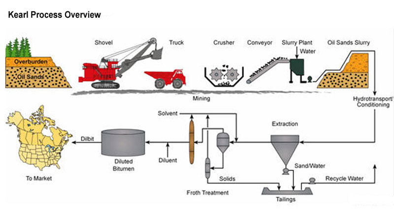 natural gas engine diagram  natural  get free image about