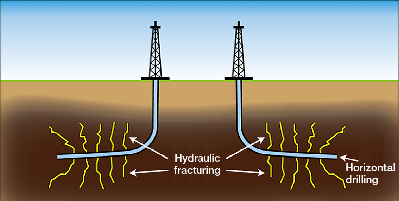 Improving our Scientific Understanding of Hydraulic Fracturing