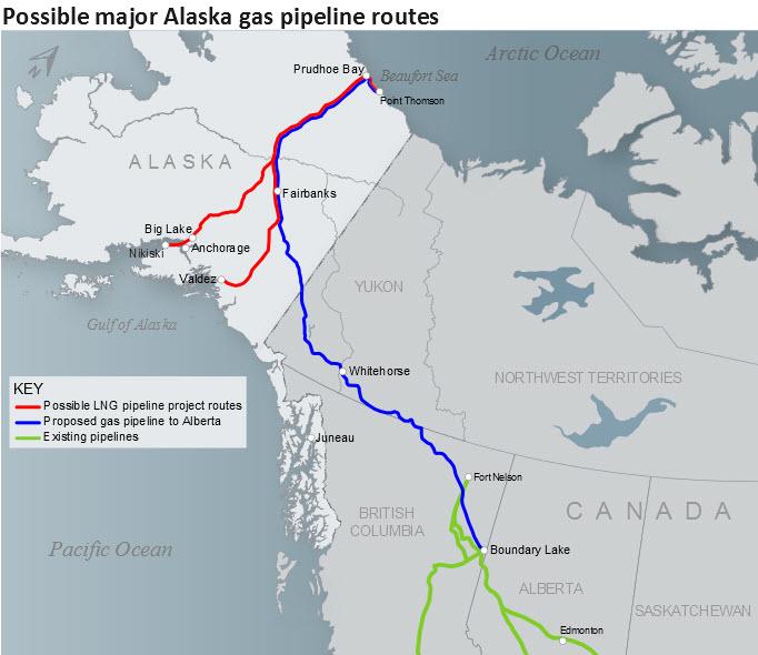 Alaska Natural Gas Pipeline