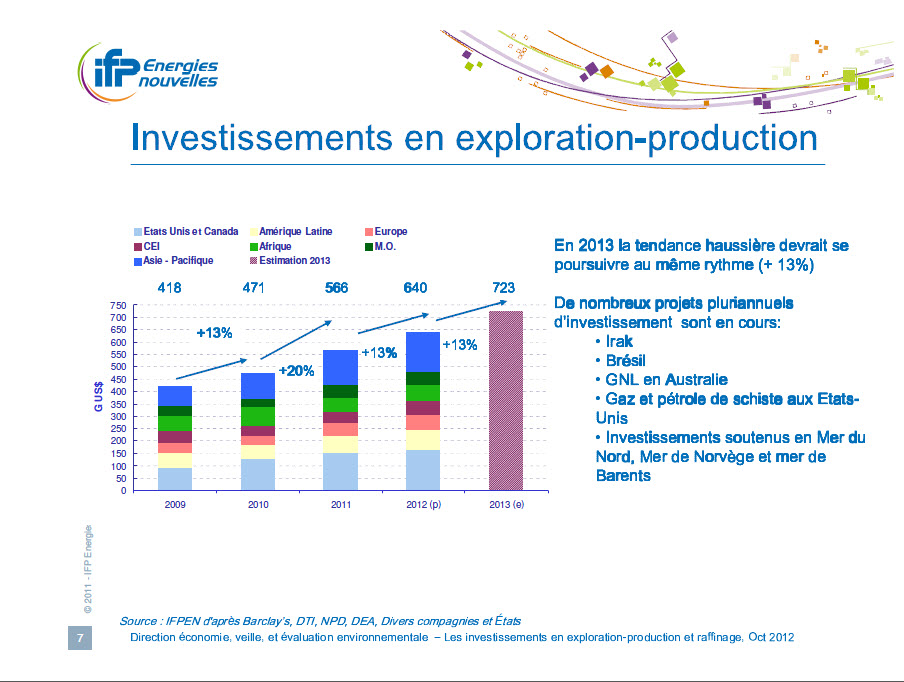 exploration production distribution of oil Cessing of crude oil and gas products, their distribution and marketing overview of the oil and gas exploration and production process 7 mud pump stand pipe.