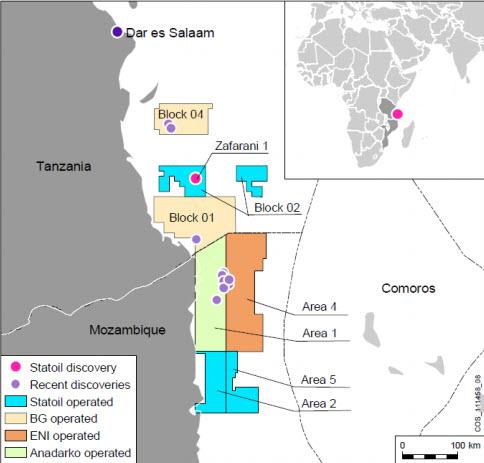 Natural Gas In Tanzania