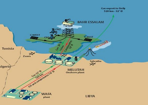 Mellitah OG closes date for Libyan Offshore A and Onshore Mellitah
