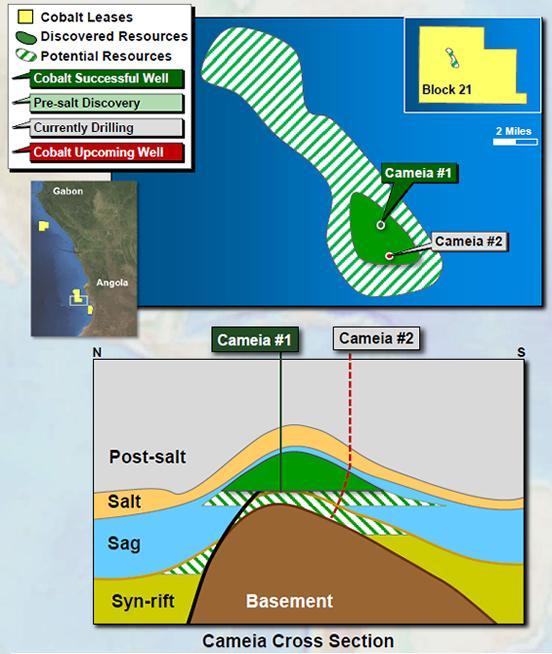 Cobalt_Cameia_Angola_Block_21_Pre-salt_Map