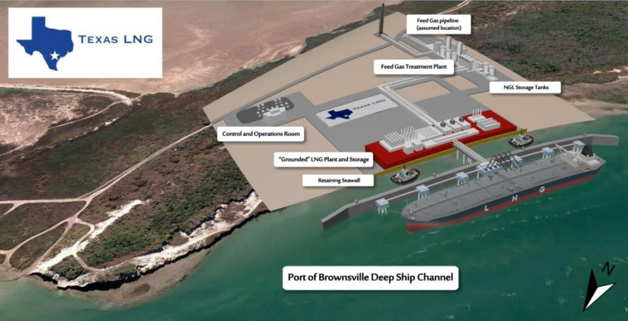 Texas-LNG_Brownsville-LNG_Texas_Project