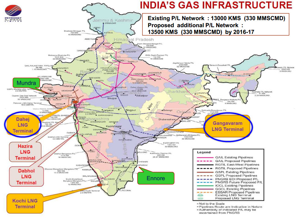 Dahej India  city photo : Natural gas in India