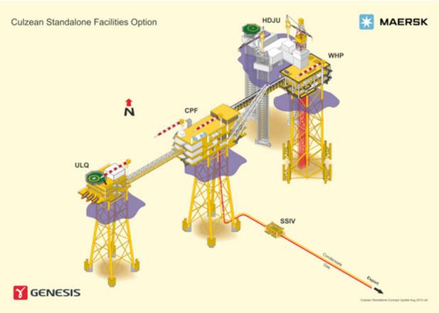 Maersk_Culzean_HPHT_Standalone_Platform
