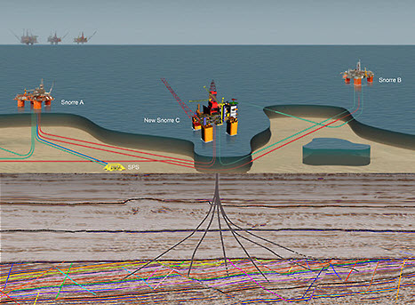 Statoil_Snorre-C-TLP-Project_Snorre-2040