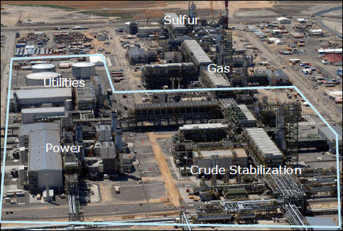 Chevron_Tengiz_Future_Growth_Project_Sour_Gas_Injection