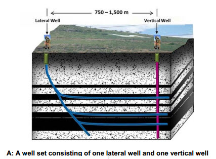 Santos_NSW_Narrabri_Coal-Bed-Methane_View