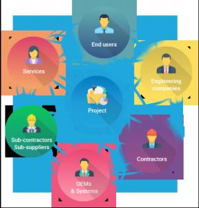 Boule_Industrie-4.0-Smart-Platform